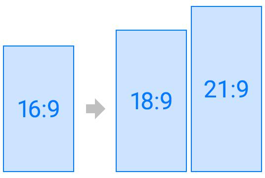 スマートフォンのアスペクト比